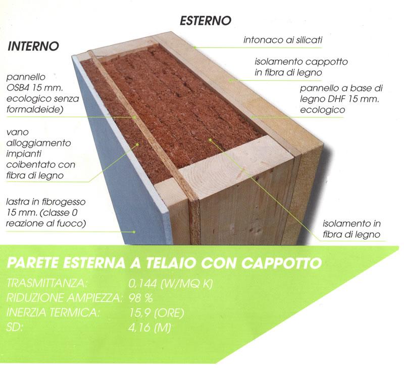 pareti prefabbricate : coperture in legno edilizia pareti legno solai coperture case ...